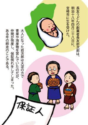岩次郎物語2ページ目