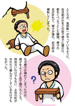 岩次郎物語13ページ目